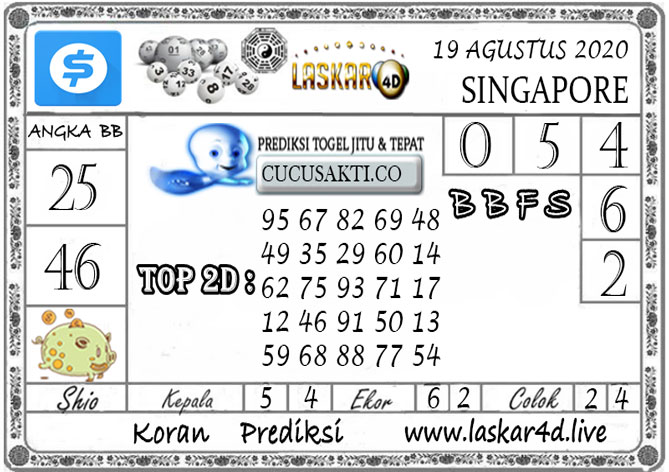 Prediksi Togel SINGAPORE LASKAR4D 19 AGUSTUS 2020