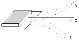 Pengertian dan Rumus Amplitudo, Frekuensi dan Periode Getaran beserta Contoh Soalnya