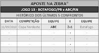 LOTECA 704 - HISTÓRICO JOGO 13