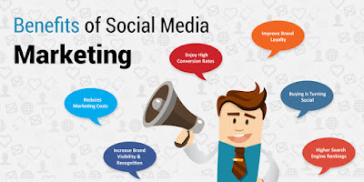 Benefits of Social Media Marketing For Targeting Specific Traffic For Your Business