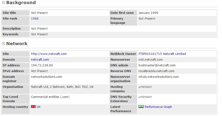 Passive reconnaissance tools: Domains, technologies, devices | Blog