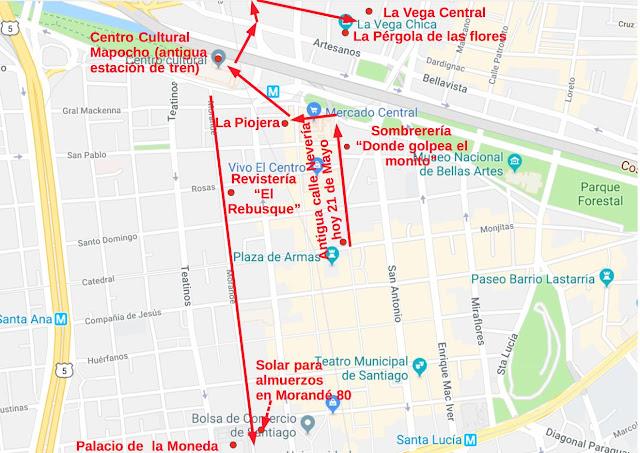 Recorrido mercados de Santiago de Chile