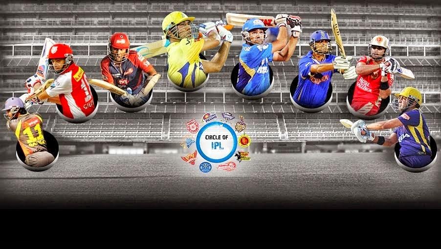 Contest !! Pepsi IPL 2015 India Ka Tyohaar Begins Share