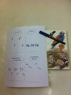 Resultat d'imatges de la caricatura del cant dels ocells