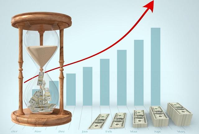 Tiempo y rentabilidad de la inversion