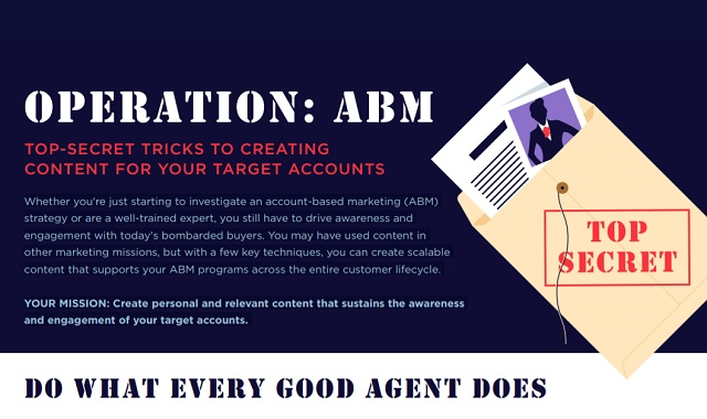 Top-Secret Tricks to Creating Content for Your Target Accounts