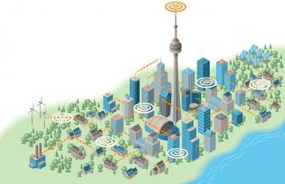 Comunicacions i alimentació per a smart cities