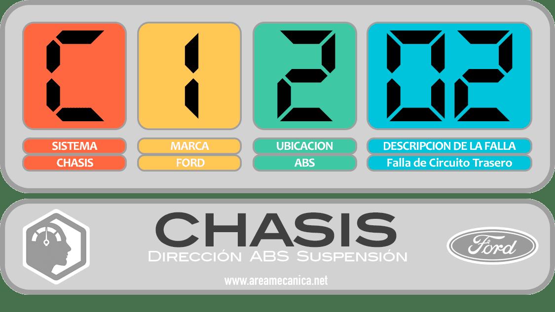 CODIGOS DE FALLA: Ford (C1200-C12FF) Chasis | OBD2 | DTC