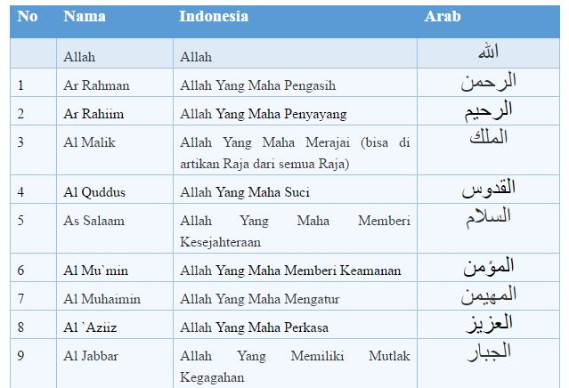 Download Mp3 Asmaul Husna Dan Artinya Indonesia Ayeey Com