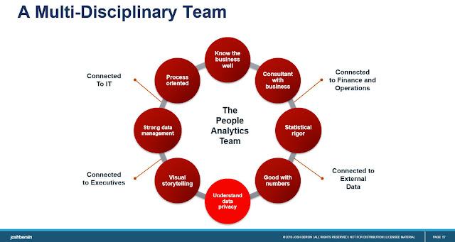Рост Talent Intelligence: HR-аналитика набирает скорость