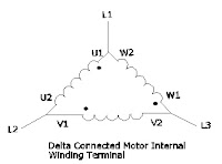 Star Delta or Wye Delta Industrial Process Automation