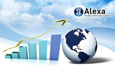 شرح كيفية اضافة مدونة بلوجر او موقعك الى alexa بالمجان