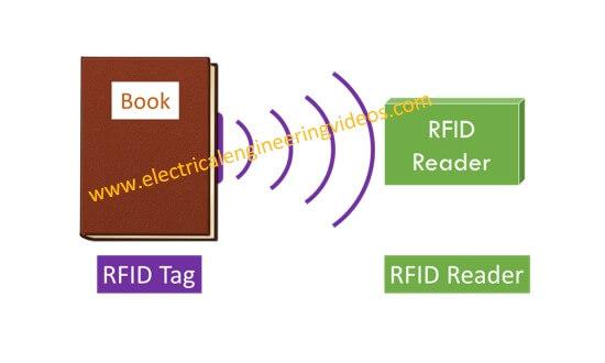rfid-working