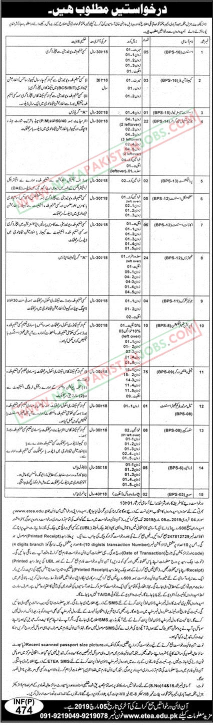 Population Welfare Department Jobs Feb 2019 | 150+ Vacancies