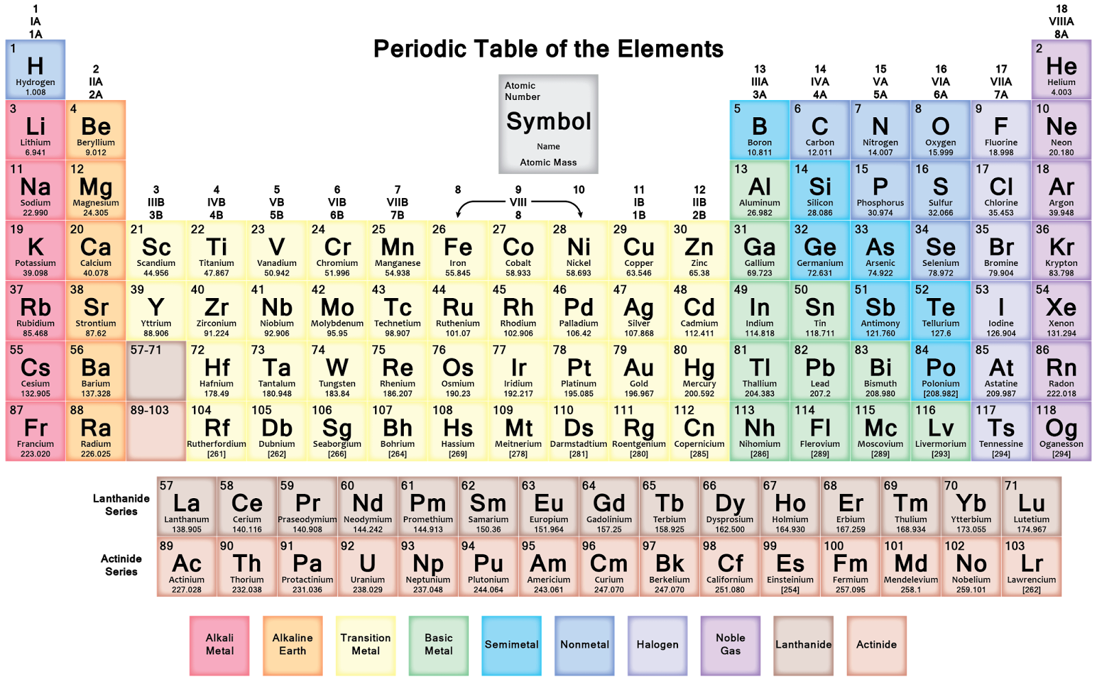 Blaines puzzle blog npr sunday puzzle oct 29 2017 metal drop a letter and the remaining letters in order will name a metal one of the elements on the periodic table gamestrikefo Choice Image