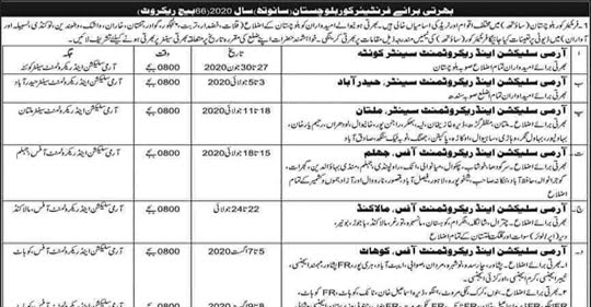 Join Frontier Core FC (South) Balochistan Jobs 2020 66th Batch Recruitment Latest