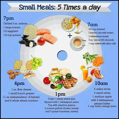 Eat More Than 3 Times A Day