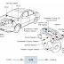 أفضل كتاب انجليزي لكهرباء والكترونيات السيارات الحديثة  PDF