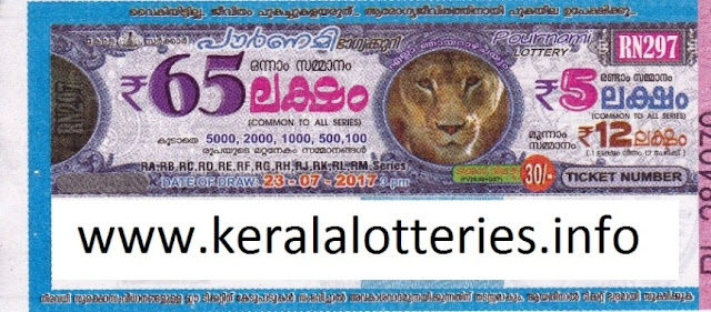 Pournami Lottery_Chance of winning