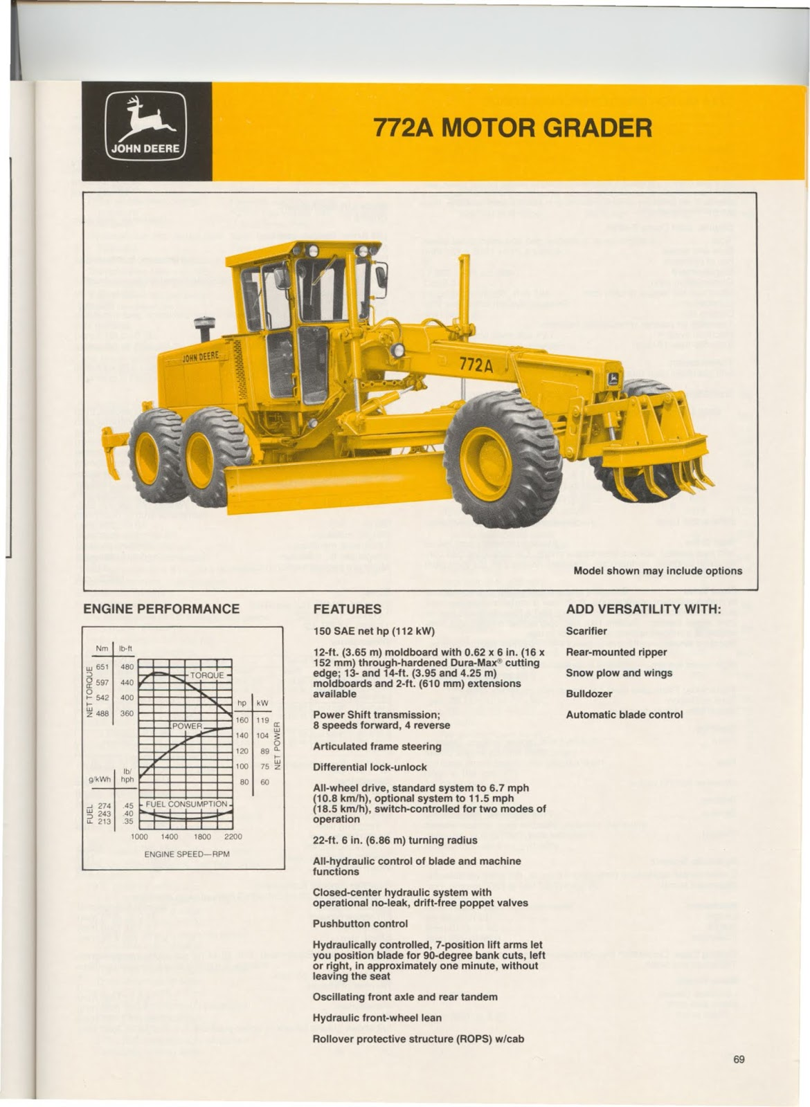 John Deere 772A Automobile User Manual