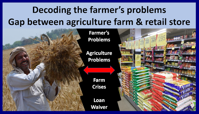 Decoding the farmer's problems : gap between agriculture farm & retail store, Data Collection in Agriculture , Accurate data collection in agriculture, efficient data collection in agriculture, Indian agriculture industry, Indian agriculture problem, Indian Farmers, distress selling in india, sustainable agriculture, agriculture loan, Agri Business Consultancy, Agriculture, agriculture news, agriculture policy, Doubling farmer income, Indian agriculture, Indian agriculture economics, Indian agriculture problem, MSP (Minimum Support Price in India), Aeroponic Cultivation Consultancy, Agri Business Consultancy, Agribusiness Consultancy, Agribusiness Investment In India Consultancy, Agribusiness Manpower Consultancy, Agribusiness Market Research, Agribusiness Professional Recruitment Consultancy, Agribusiness Project Report, Agricultural Consultancy, Agricultural Mechanization Consultancy, Agricultural Project report, Agriculture, agriculture commodities exchange. Indian Agriculture, Agriculture Commodity Procurement Planning, Agriculture Consultancy, Agriculture Content Writing, Agriculture Export to Russia Consultancy, Agriculture Implements Consultancy, Agriculture Industry Research Report, Agriculture Land Selection Consultancy, agriculture loan, Agriculture Market Research, agriculture news, agriculture policy, Agriculture Project Report, Agriculture Technology Exposure Tour, Agriculture Tour, Agriculture Training, agriculture value chain, aloevera, aloevera agriculture, aloevera cost of cultivation, aloevera cultivation, Aloevera cultivation consultancy, aloevera cultivation in Rajasthan, aloevera profit, aloevera use, Aromatic Plantation Consultancy, automobile insurance policy, Beekeeping or Apiculture Consultancy, benefit of agriculture processing, Bio Diesel Crop Plantation Consultancy, Biofuel Crop Cultivation Consultancy, Blockchain technology in agriculture, car insurance, Corporate Social responsibility- CSR (Rural Development) Activity Project Consultanc