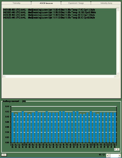 BugSat-1 Telemetry 04:30 UTC