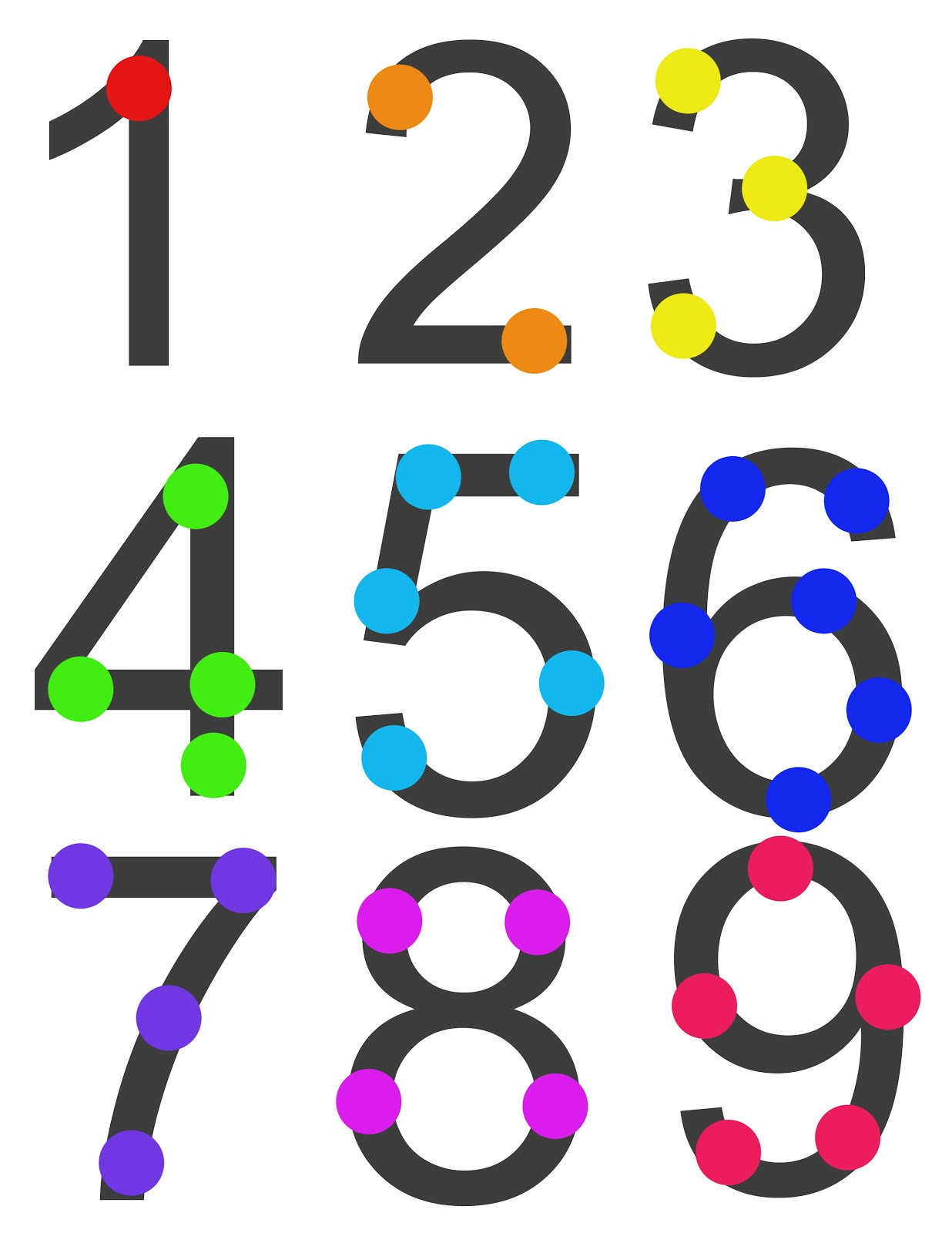 Search Results For Numbers With Dots For Counting
