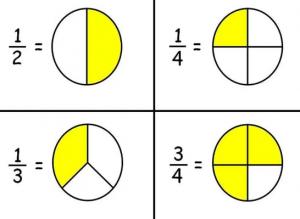 soal latihan dan jawaban bentuk pecahan