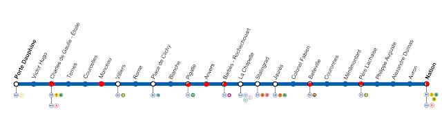 obiective-turistice-paris-linia-de-metrou-2