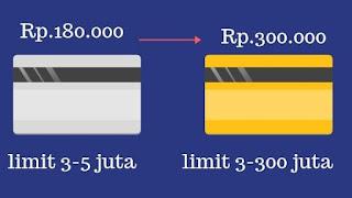 Iuran Tahunan Kartu Kredit Mandiri Visa Classic