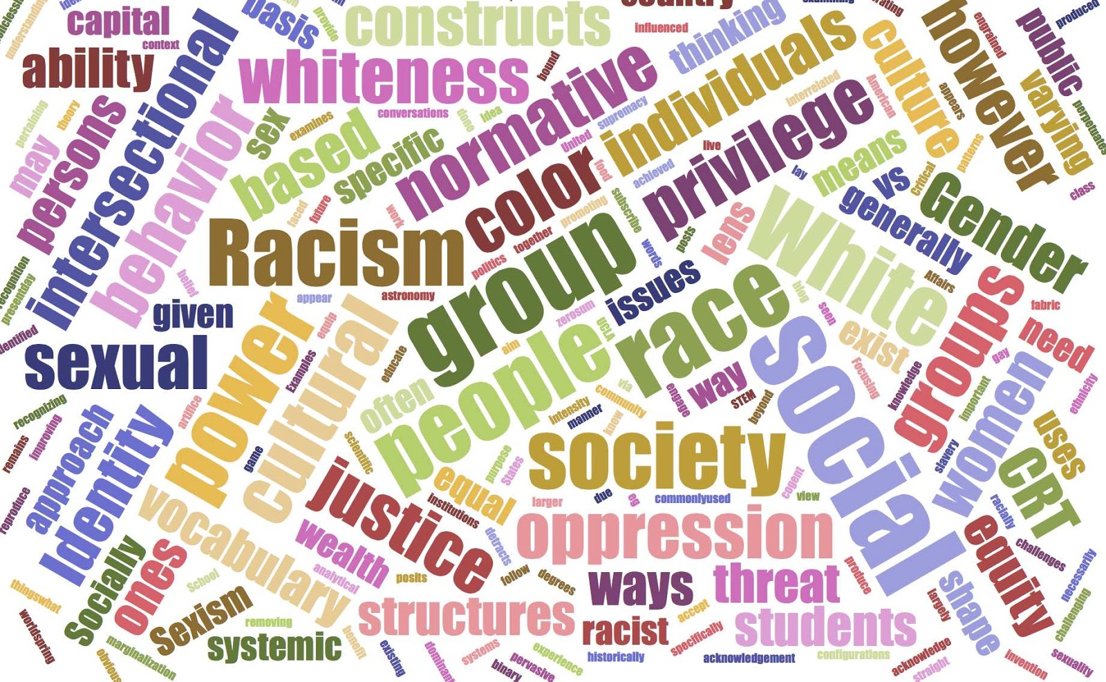Astronomy in Color: Social Justice Vocabulary Words