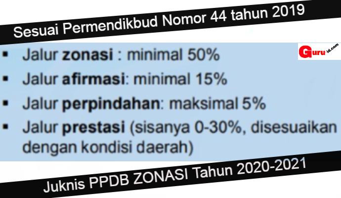 gambar Juknis PPDB 2020-2021