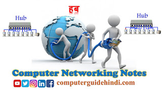 हब: Networking Device