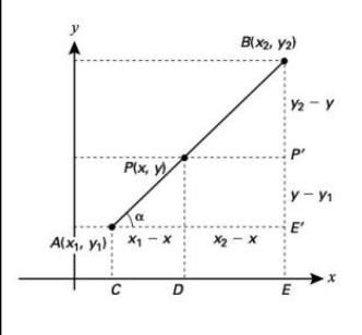 División de un segmento entre una razón dada - Geometría Analítica ...