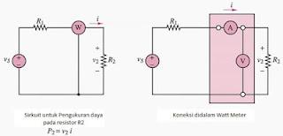 Pengukuran daya pada resistor R2