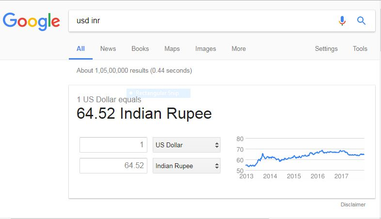 For Cur Exchange Rate Of Us Dollars To Indian Rus Perform A Google Search Usd Inr