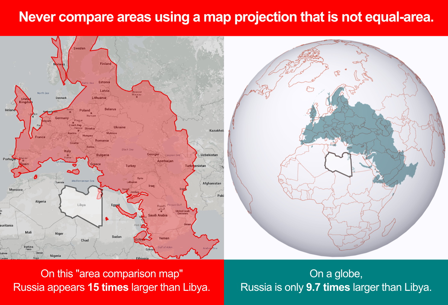 Never compare areas using a map projection that is not equal-area