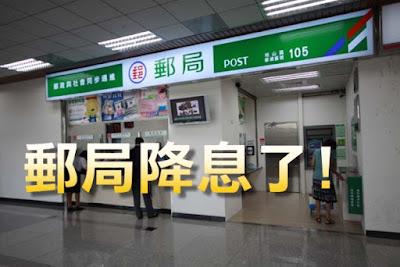 郵局宣布明日起降息 1年定存僅1.28%