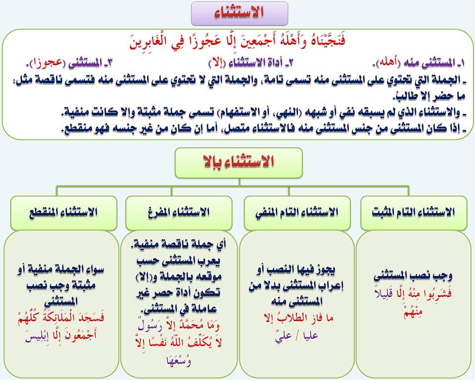 بالصور قواعد اللغة العربية للمبتدئين , تعليم قواعد اللغة العربية , شرح مختصر في قواعد اللغة العربية 92.jpg