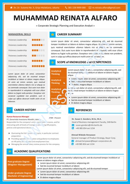 Contoh CV yang Menarik