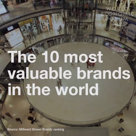 10 Brand Bernilai Tinggi di Dunia