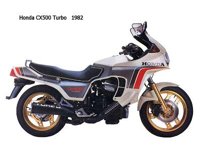 Sepeda Motor Injeksi Honda
