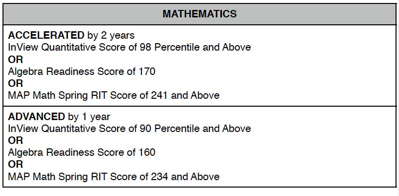 6th grade homework d181