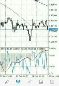 belajar trading lewat hp