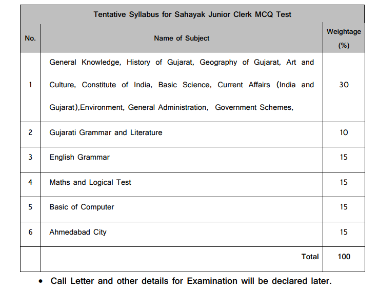 AMC Sahayak Junior Clerk Syllabus