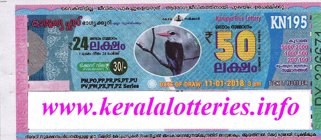 Karunya plus (KN-195) Lottery Result on 11-January, 2018