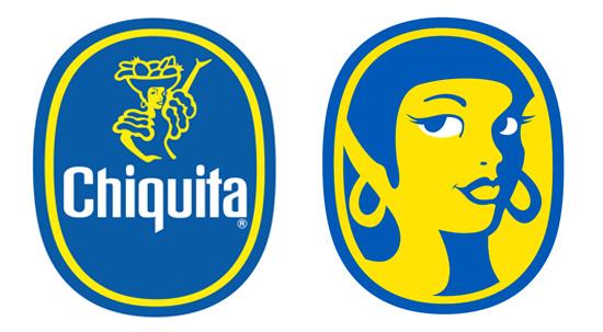 Chiquita College Paper Example