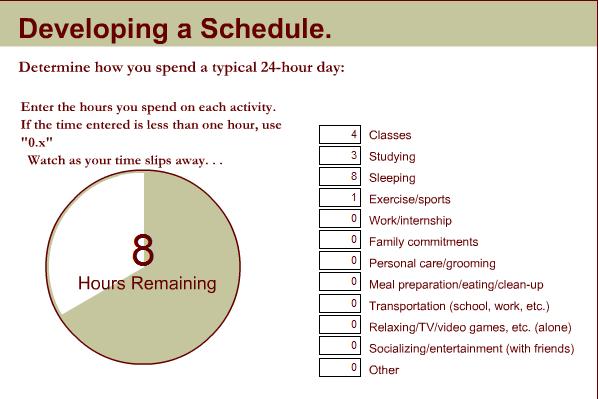 From http studygs schedule also the university of scranton cas advising center blog time management rh scrantonadvisingspot