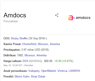 perusahana Amdocs.