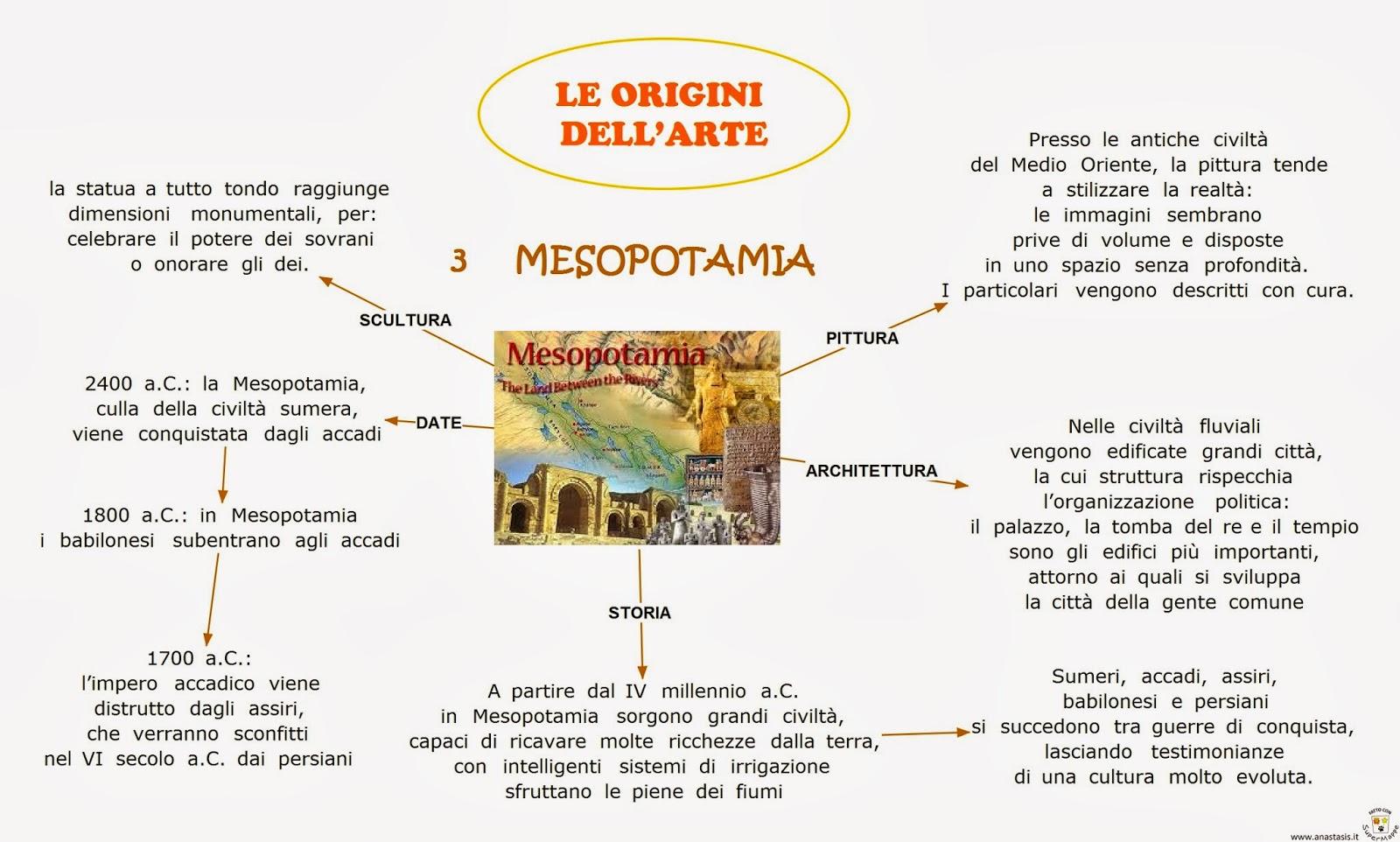 Paradiso Delle Mappe Le Origini Dell Arte Mesopotamia